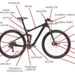 Jak zbudowany jest rower?